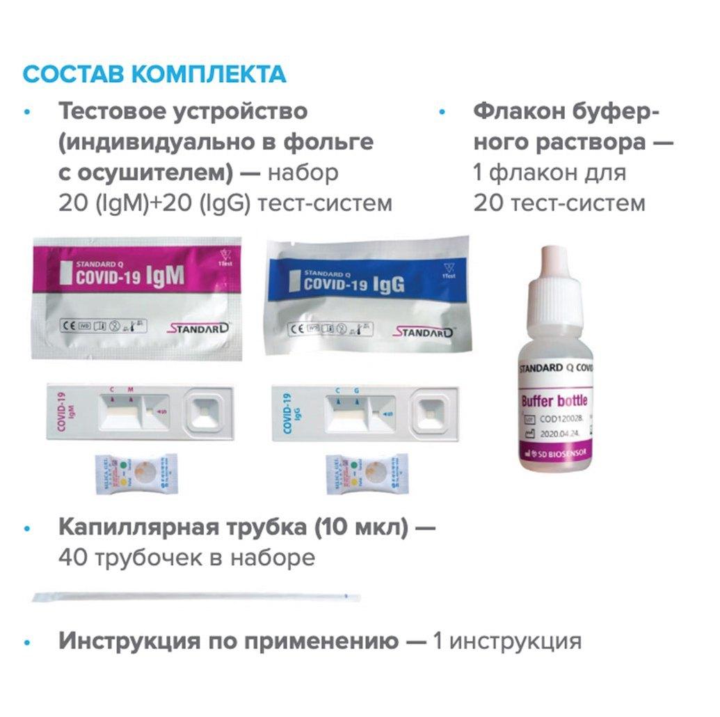 Экспресс тесты купить в Raseia.RU
